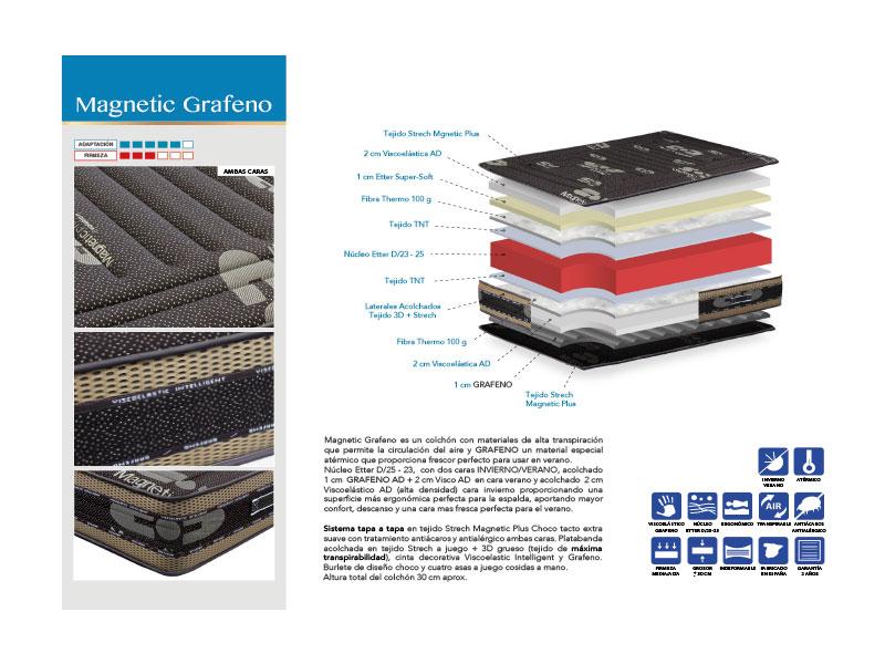 COLCHON 135X190 MAGNETIC GRAFENO 2