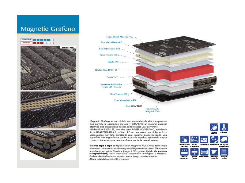 COLCHON 150X190 MAGNETIC GRAFENO 2